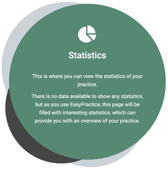 Statistisk over din forretning